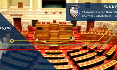 """Ελ.Κ.Κ.Ελ. """"Ελληνικό Κέντρο Κοινοβουλευτικού Ελέγχου"""""""