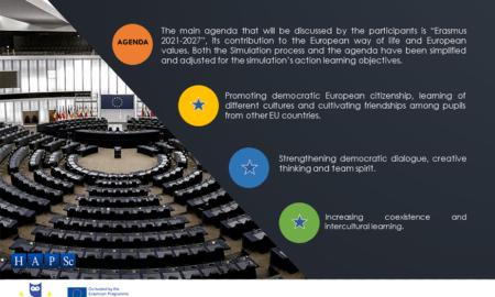 The European Parliament Simulation Action (Erasmus+)